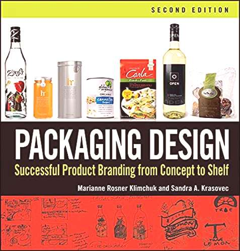 Packaging Design Successful Product Branding From Concept